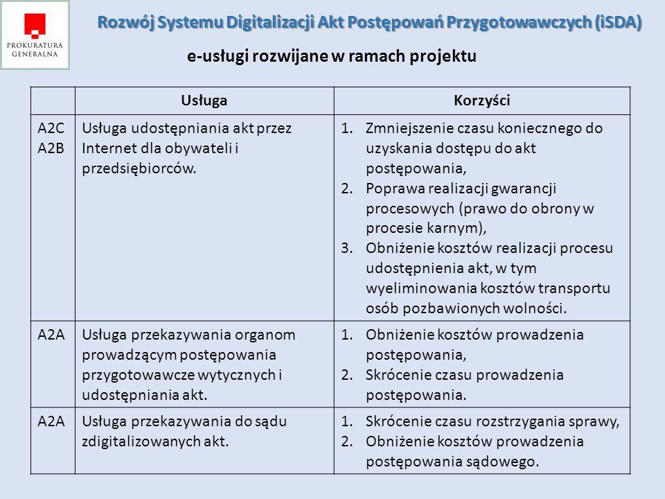 e-usługi rozwijane w ramach projektu UsługaKorzyści A2C A2B Usługa udostępniania akt przez Internet dla obywateli i przedsiębiorców. 1.Zmniejszenie cz