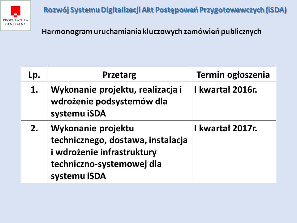 Harmonogram uruchamiania kluczowych zamówień publicznych Rozwój Systemu Digitalizacji Akt Postępowań Przygotowawczych (iSDA) Rozwój Systemu Digitaliza