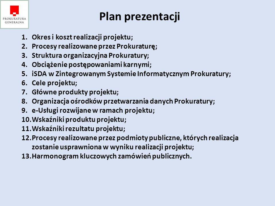 Plan prezentacji 1.Okres i koszt realizacji projektu; 2.Procesy realizowane przez Prokuraturę; 3.Struktura organizacyjna Prokuratury; 4.Obciążenie pos