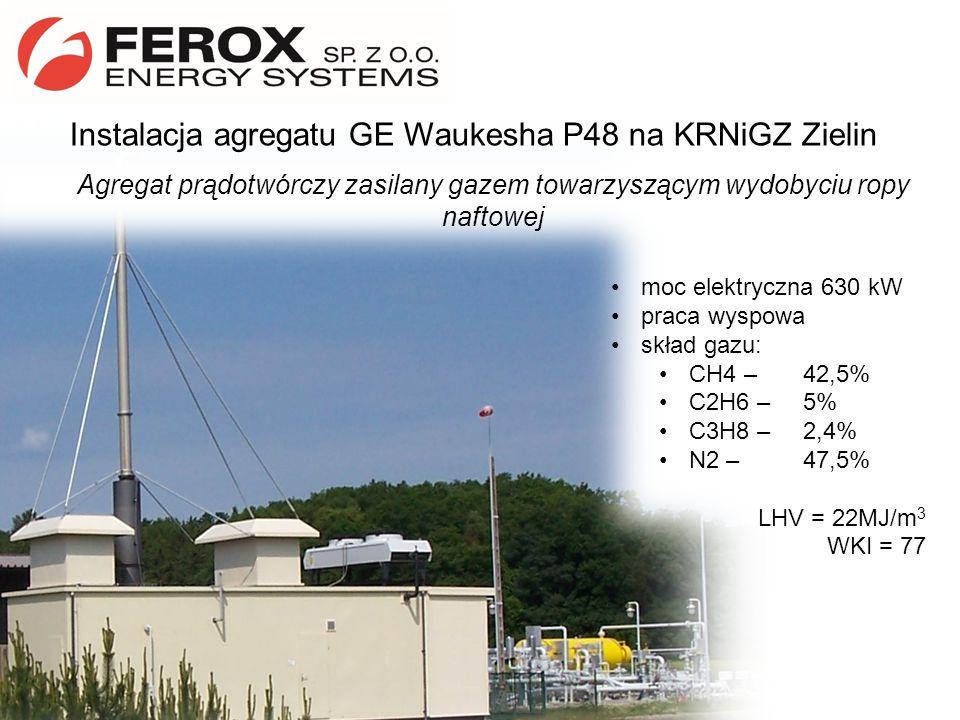 moc elektryczna 630 kW praca wyspowa skład gazu: CH4 – 42,5% C2H6 – 5% C3H8 – 2,4% N2 – 47,5% LHV = 22MJ/m 3 WKI = 77 Instalacja agregatu GE Waukesha