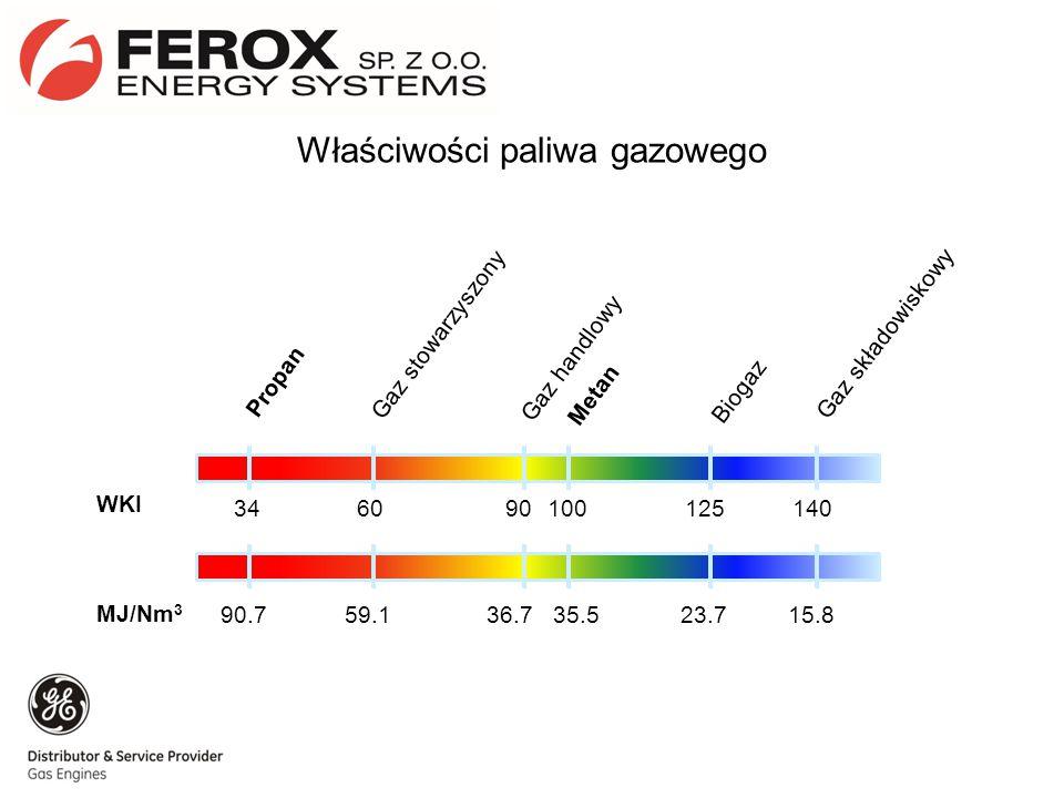 140906012534 Gaz składowiskowy Biogaz Gaz handlowy Propan Metan 100 Ga z stowarzyszony WKI MJ/Nm 3 90.759.136.735.523.715.8 Właściwości paliwa gazoweg