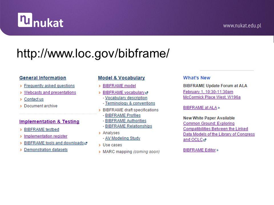 http://www.loc.gov/bibframe/