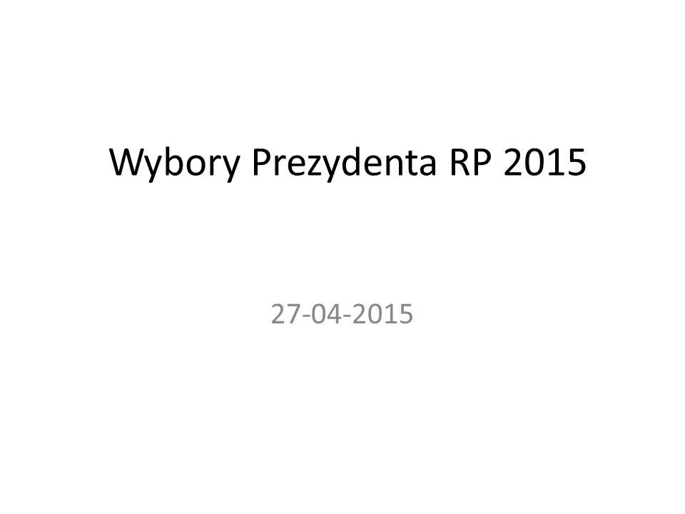 Wybory Prezydenta RP 2015 27-04-2015