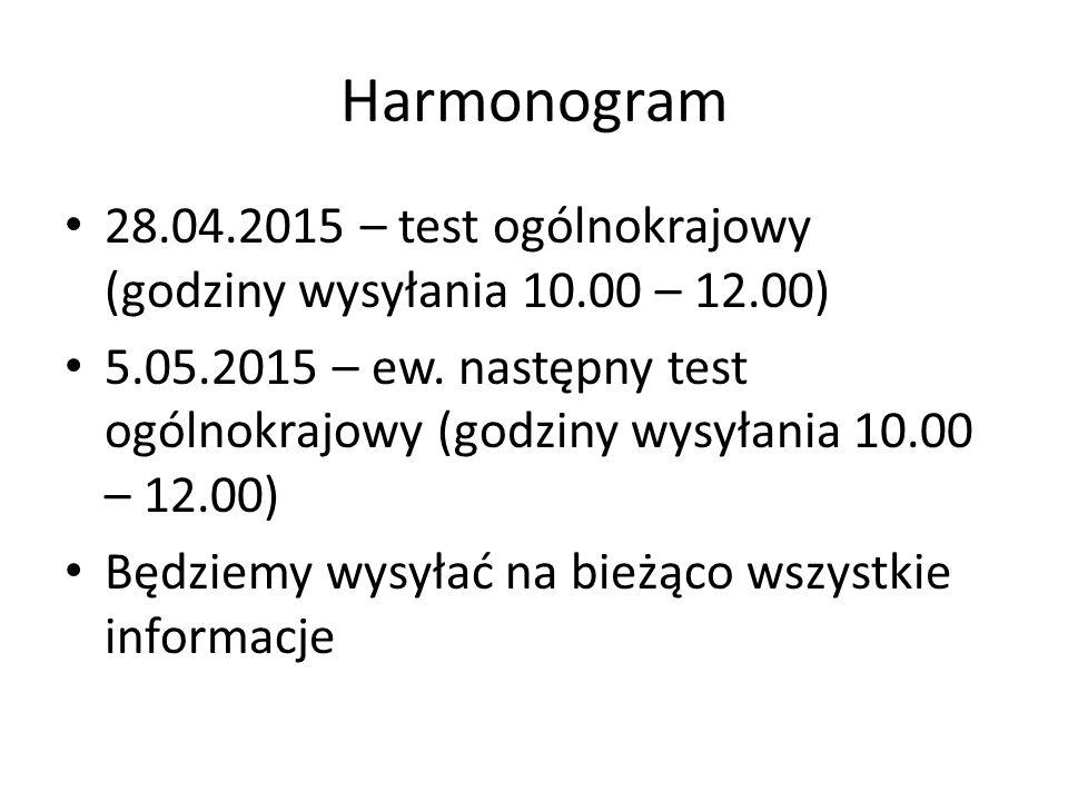 Harmonogram 28.04.2015 – test ogólnokrajowy (godziny wysyłania 10.00 – 12.00) 5.05.2015 – ew.