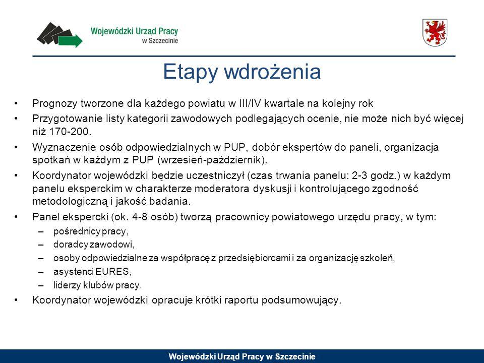 Wojewódzki Urząd Pracy w Szczecinie Etapy wdrożenia Prognozy tworzone dla każdego powiatu w III/IV kwartale na kolejny rok Przygotowanie listy kategor