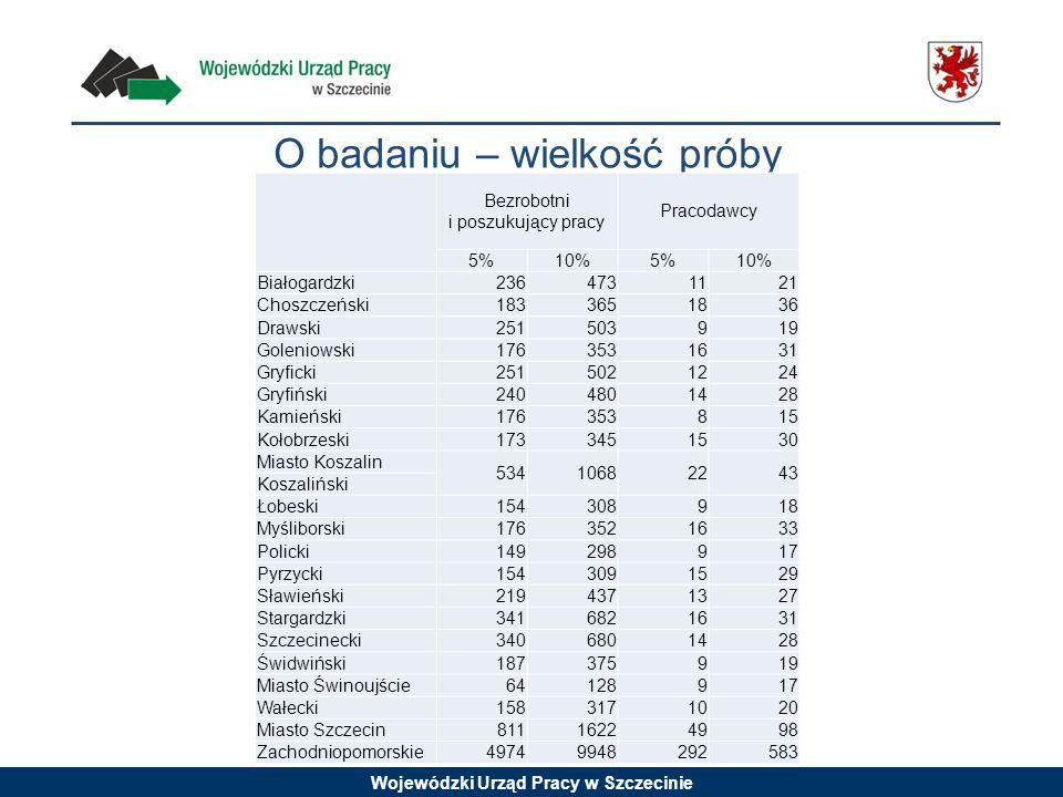 Wojewódzki Urząd Pracy w Szczecinie O badaniu – wielkość próby Bezrobotni i poszukujący pracy Pracodawcy 5%10%5%10% Białogardzki2364731121 Choszczeńsk