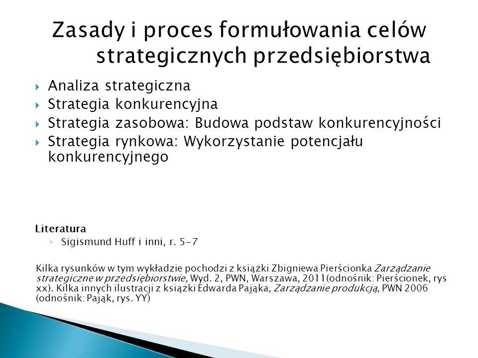  Analiza strategiczna  Strategia konkurencyjna  Strategia zasobowa: Budowa podstaw konkurencyjności  Strategia rynkowa: Wykorzystanie potencjału k