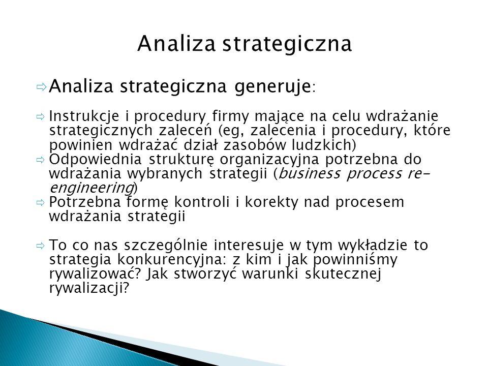  Analiza strategiczna generuje :  Instrukcje i procedury firmy mające na celu wdrażanie strategicznych zaleceń (eg, zalecenia i procedury, które pow