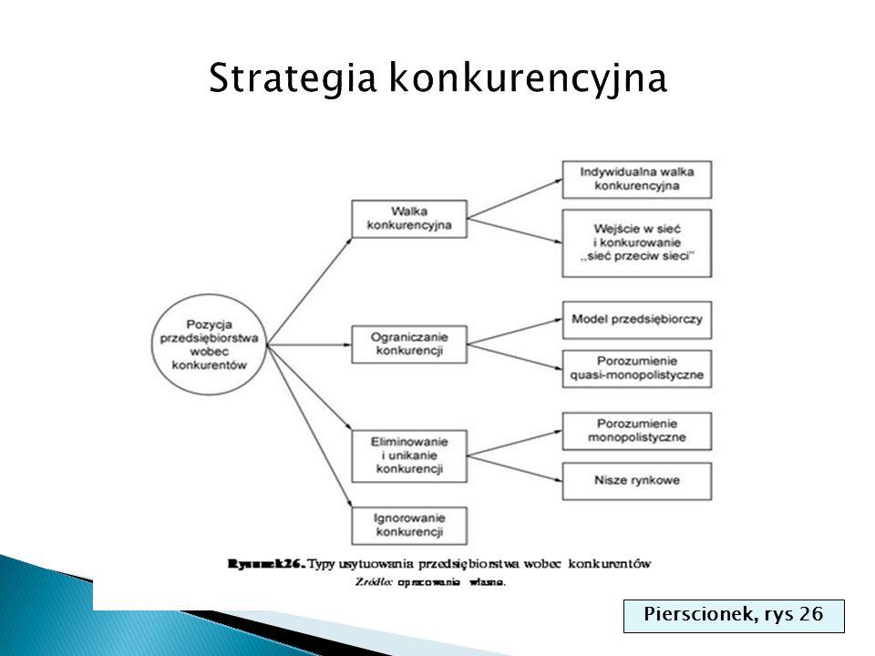 Pierscionek, rys 26