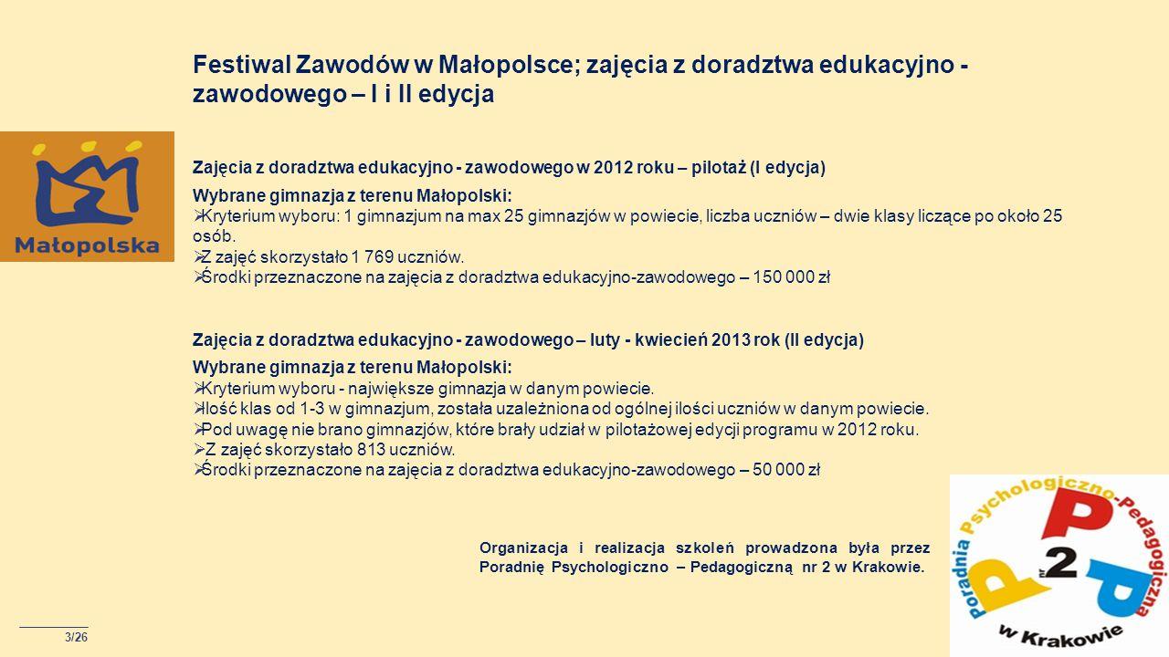 Festiwal Zawodów w Małopolsce; zajęcia z doradztwa edukacyjno - zawodowego – III edycja 4/26 Zajęcia z doradztwa edukacyjno - zawodowego – wrzesień - grudzień 2013 rok (III edycja).