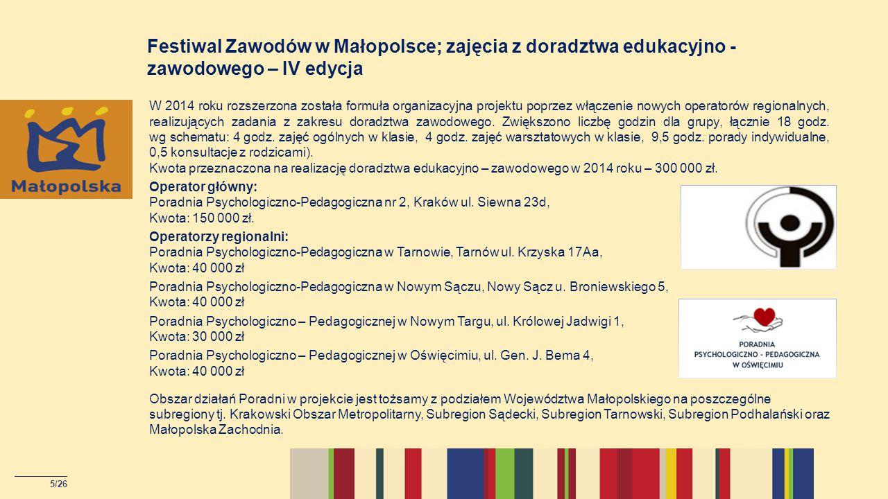Strona internetowa projektu www.festiwalzawodow.malopolska.pl 26/26