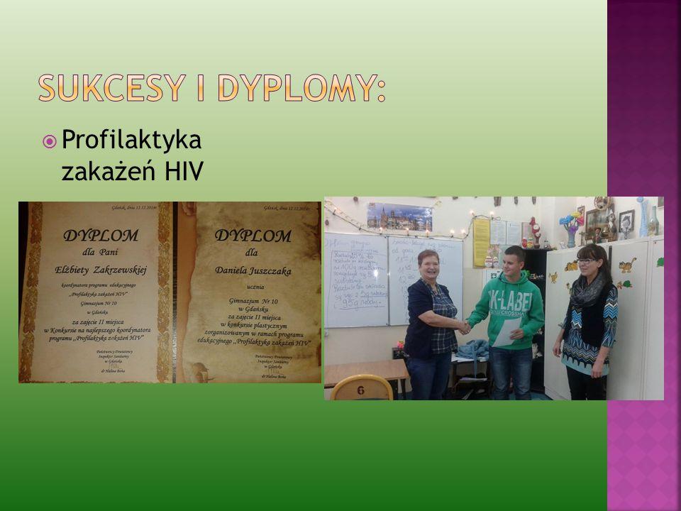  Profilaktyka zakażeń HIV