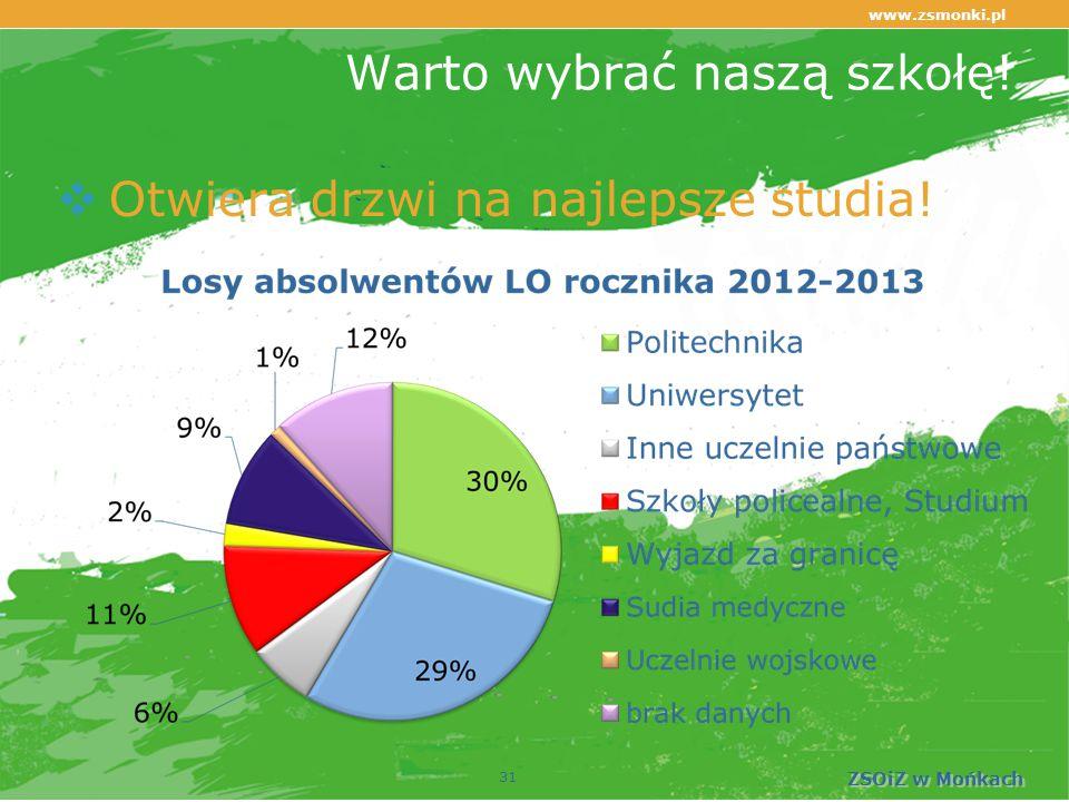 www.zsmonki.pl ZSOiZ w Mońkach Warto wybrać naszą szkołę!  Otwiera drzwi na najlepsze studia! 31
