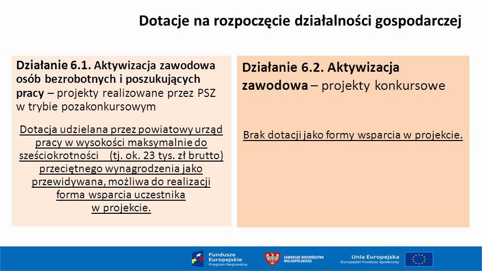 Dotacje na rozpoczęcie działalności gospodarczej Działanie 6.1. Aktywizacja zawodowa osób bezrobotnych i poszukujących pracy – projekty realizowane pr
