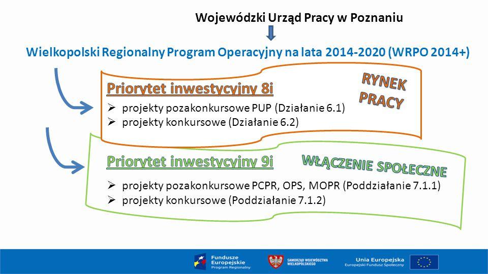 Wojewódzki Urząd Pracy w Poznaniu Wielkopolski Regionalny Program Operacyjny na lata 2014-2020 (WRPO 2014+)
