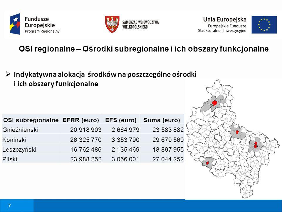 7 OSI regionalne – Ośrodki subregionalne i ich obszary funkcjonalne  Indykatywna alokacja środków na poszczególne ośrodki i ich obszary funkcjonalne