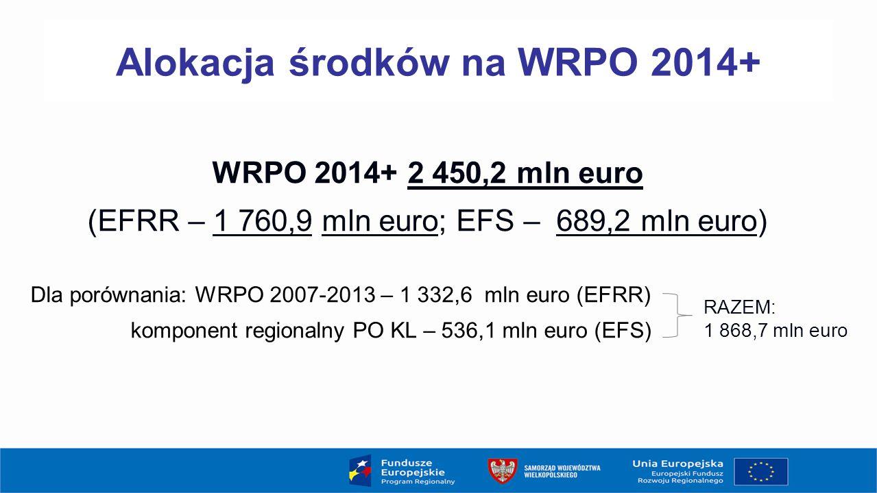 WRPO 2014+ 2 450,2 mln euro (EFRR – 1 760,9 mln euro; EFS – 689,2 mln euro) Dla porównania: WRPO 2007-2013 – 1 332,6 mln euro (EFRR) komponent regionalny PO KL – 536,1 mln euro (EFS) 2 Alokacja środków na WRPO 2014+ RAZEM: 1 868,7 mln euro