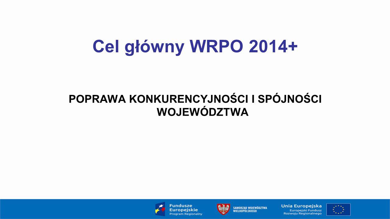 Alokacja wg osi priorytetowych WRPO 2014+ 4 Osie priorytetowe Wsparcie UE mln euro Udział w alokacji na Program (%) Fundusz 1.