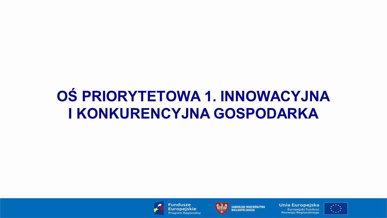 Beneficjenci: podmioty wdrażające instrumenty finansowe MŚP Poziom dofinansowania: 45% kosztów kwalifikowanych projektu dla mikro i małych przedsiębiorstw 35% kosztów kwalifikowanych projektu dla średnich przedsiębiorstw.