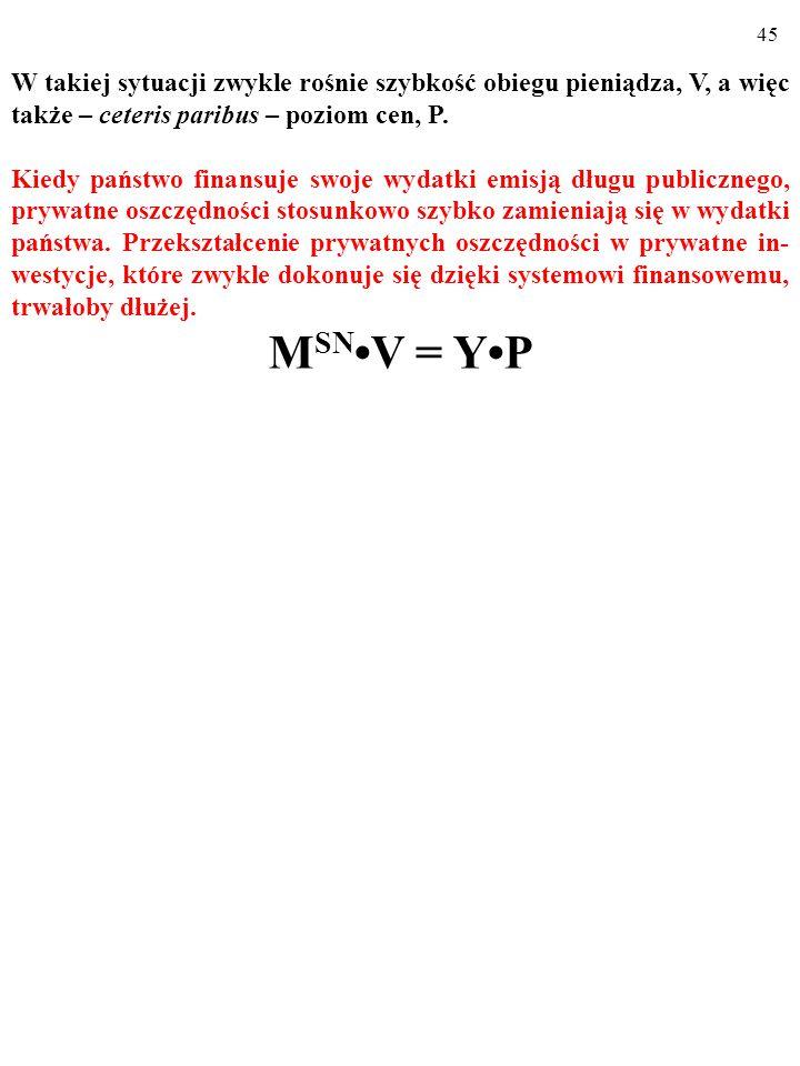 44 2. ROŚNIE SZYBKOŚĆ OBIEGU PIENIĄDZA, V.