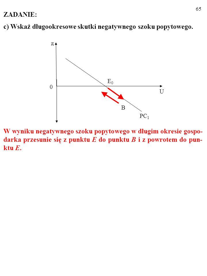 64 ZADANIE: c) Wskaż długookresowe skutki negatywnego szoku popytowego.