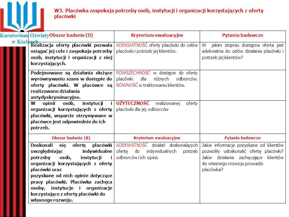W3. Placówka zaspokaja potrzeby osób, instytucji i organizacji korzystających z oferty placówki Obszar badania (D)Kryterium ewaluacyjnePytania badawcz