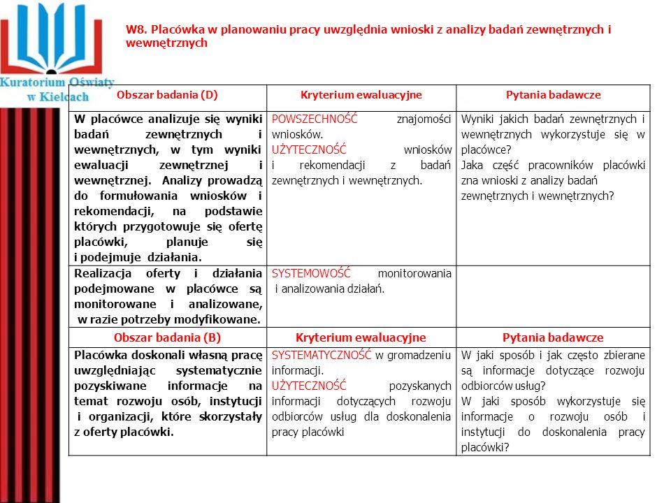 W8. Placówka w planowaniu pracy uwzględnia wnioski z analizy badań zewnętrznych i wewnętrznych Obszar badania (D)Kryterium ewaluacyjnePytania badawcze