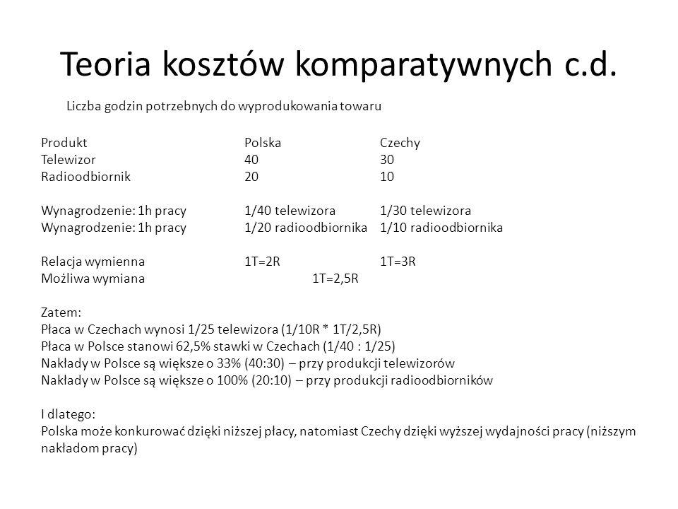 Teoria kosztów komparatywnych c.d. Liczba godzin potrzebnych do wyprodukowania towaru ProduktPolskaCzechy Telewizor4030 Radioodbiornik2010 Wynagrodzen
