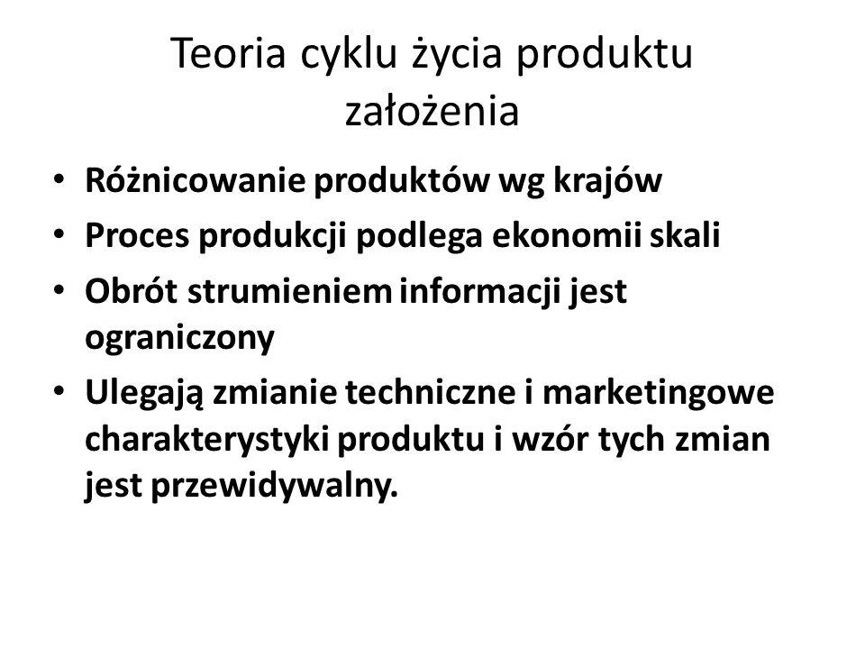 Teoria cyklu życia produktu założenia Różnicowanie produktów wg krajów Proces produkcji podlega ekonomii skali Obrót strumieniem informacji jest ogran