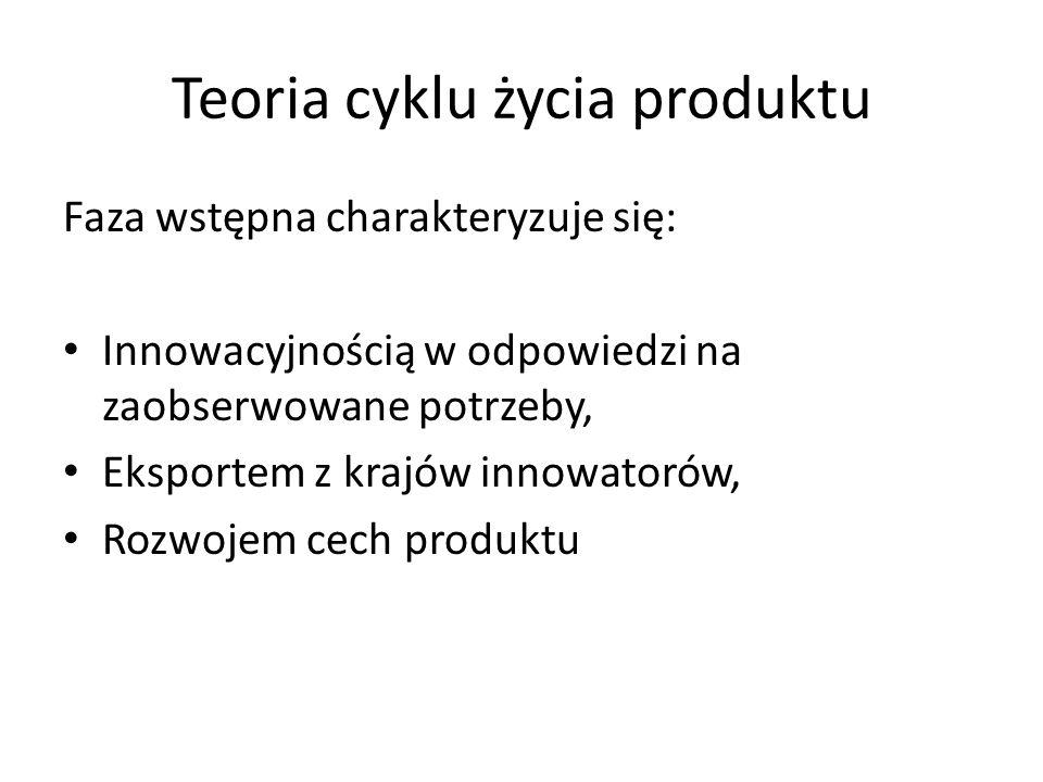 Faza wstępna charakteryzuje się: Innowacyjnością w odpowiedzi na zaobserwowane potrzeby, Eksportem z krajów innowatorów, Rozwojem cech produktu Teoria