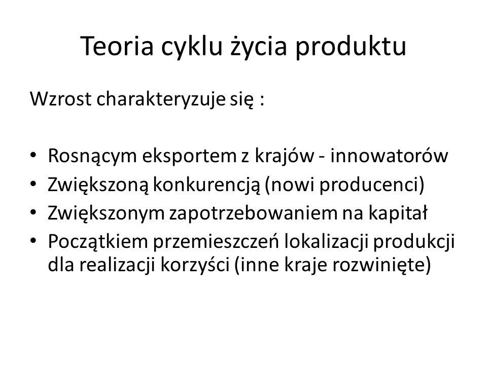 Wzrost charakteryzuje się : Rosnącym eksportem z krajów - innowatorów Zwiększoną konkurencją (nowi producenci) Zwiększonym zapotrzebowaniem na kapitał