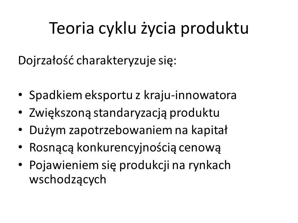 Dojrzałość charakteryzuje się: Spadkiem eksportu z kraju-innowatora Zwiększoną standaryzacją produktu Dużym zapotrzebowaniem na kapitał Rosnącą konkur