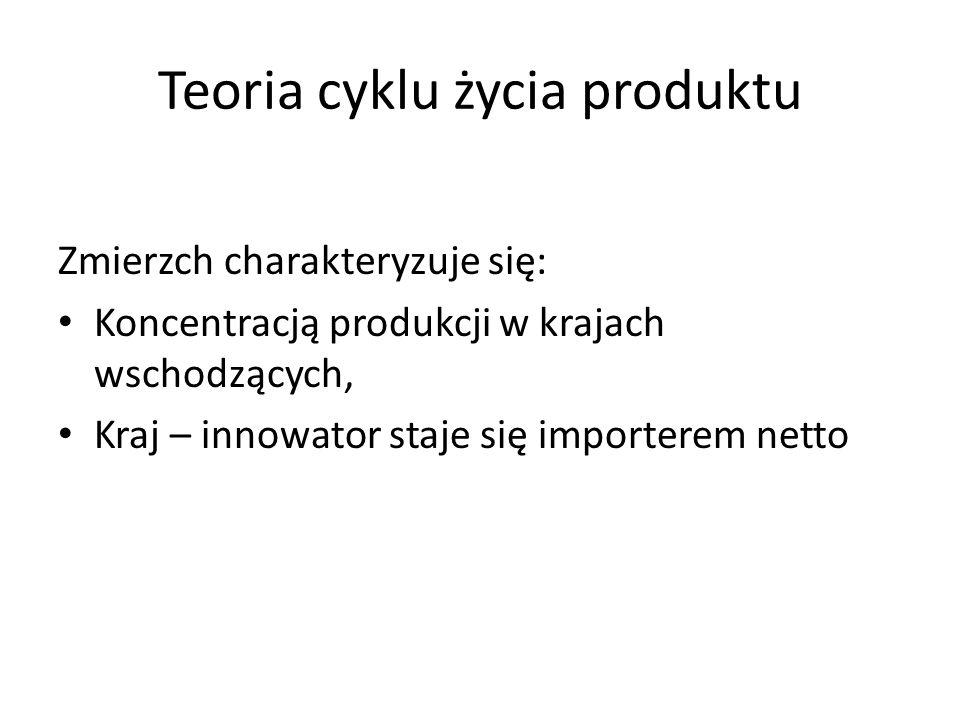 Zmierzch charakteryzuje się: Koncentracją produkcji w krajach wschodzących, Kraj – innowator staje się importerem netto Teoria cyklu życia produktu