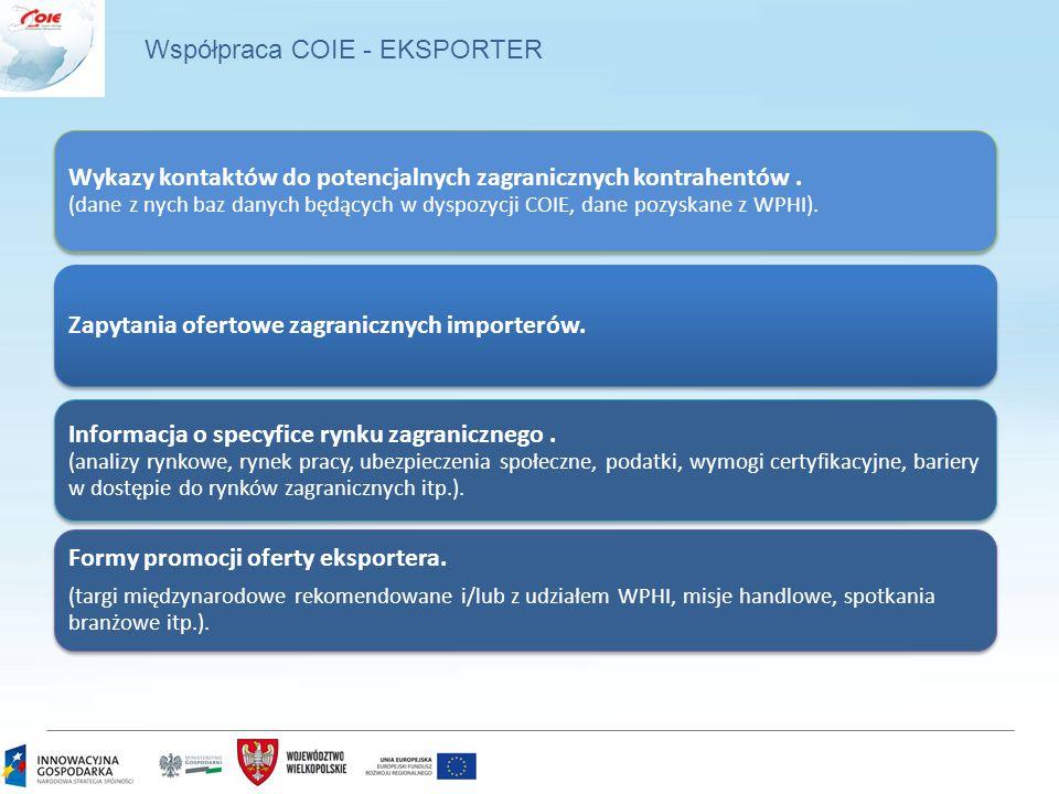 Współpraca COIE - EKSPORTER Wykazy kontaktów do potencjalnych zagranicznych kontrahentów.