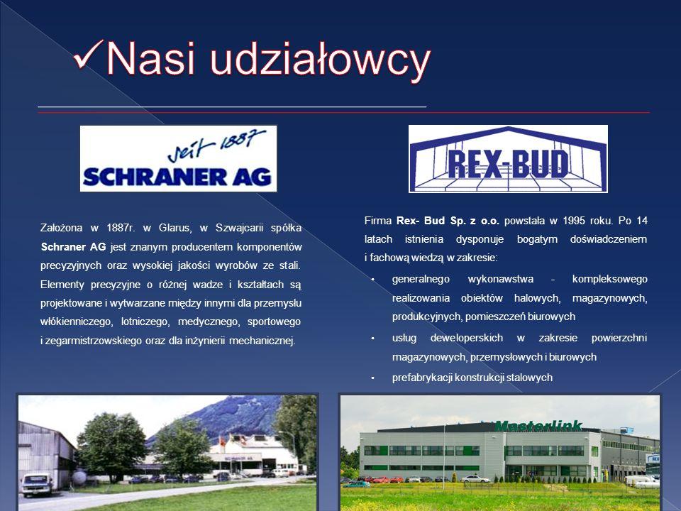 Założona w 1887r.