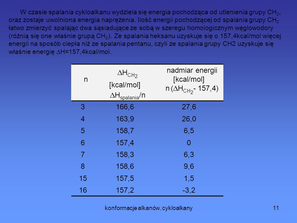 konformacje alkanów, cykloalkany12 Dane termochemiczne (pomiary ciepła spalania) potwierdzają teorię Baeyera dla małych pierścieni.