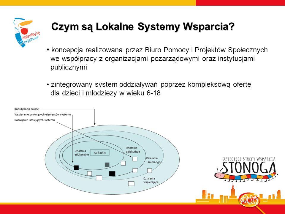 Projekt finansowany przez Miasto Stołeczne Warszawa.