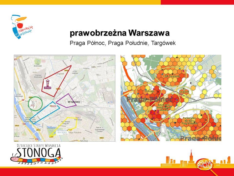 prawobrzeżna Warszawa Praga Północ, Praga Południe, Targówek
