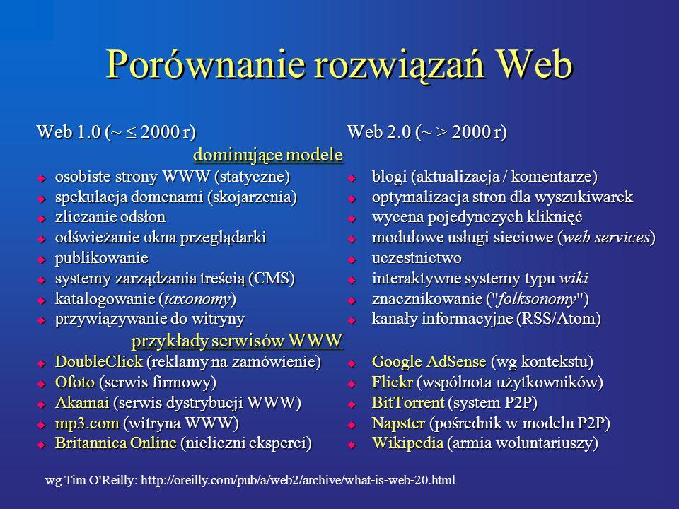 Porównanie rozwiązań Web Web 1.0 (~  2000 r) dominujące modele  osobiste strony WWW (statyczne)  spekulacja domenami (skojarzenia)  zliczanie odsłon  odświeżanie okna przeglądarki  publikowanie  systemy zarządzania treścią (CMS)  katalogowanie (taxonomy)  przywiązywanie do witryny przykłady serwisów WWW  DoubleClick (reklamy na zamówienie)  Ofoto (serwis firmowy)  Akamai (serwis dystrybucji WWW)  mp3.com (witryna WWW)  Britannica Online (nieliczni eksperci) Web 1.0 (~  2000 r) dominujące modele  osobiste strony WWW (statyczne)  spekulacja domenami (skojarzenia)  zliczanie odsłon  odświeżanie okna przeglądarki  publikowanie  systemy zarządzania treścią (CMS)  katalogowanie (taxonomy)  przywiązywanie do witryny przykłady serwisów WWW  DoubleClick (reklamy na zamówienie)  Ofoto (serwis firmowy)  Akamai (serwis dystrybucji WWW)  mp3.com (witryna WWW)  Britannica Online (nieliczni eksperci) Web 2.0 (~ > 2000 r)  blogi (aktualizacja / komentarze)  optymalizacja stron dla wyszukiwarek  wycena pojedynczych kliknięć  modułowe usługi sieciowe (web services)  uczestnictwo  interaktywne systemy typu wiki  znacznikowanie ( folksonomy )  kanały informacyjne (RSS/Atom)  Google AdSense (wg kontekstu)  Flickr (wspólnota użytkowników)  BitTorrent (system P2P)  Napster (pośrednik w modelu P2P)  Wikipedia (armia woluntariuszy) wg Tim O Reilly: http://oreilly.com/pub/a/web2/archive/what-is-web-20.html
