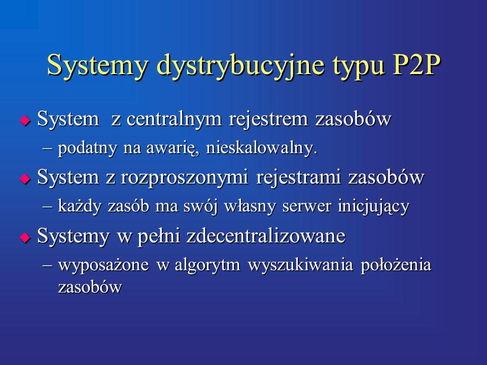 Systemy dystrybucyjne typu P2P  System z centralnym rejestrem zasobów –podatny na awarię, nieskalowalny.