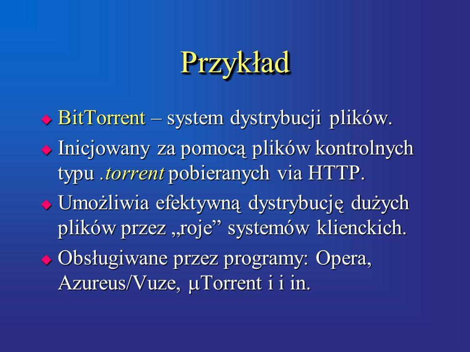 PrzykładPrzykład  BitTorrent – system dystrybucji plików.