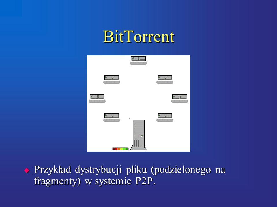 BitTorrent  Przykład dystrybucji pliku (podzielonego na fragmenty) w systemie P2P.