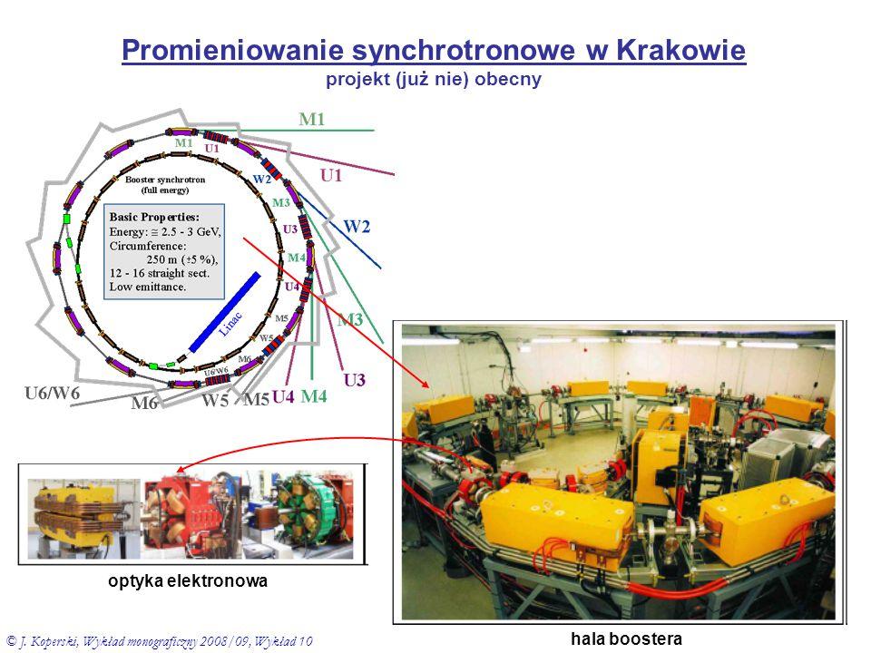 Promieniowanie synchrotronowe w Krakowie projekt (już nie) obecny optyka elektronowa hala boostera © J. Koperski, Wykład monograficzny 2008/09, Wykład
