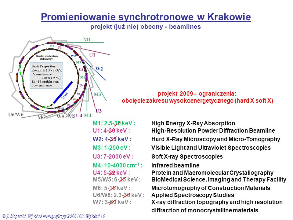 Promieniowanie synchrotronowe w Krakowie projekt (już nie) obecny - beamlines M1: 2.5-35 keV : High Energy X-Ray Absorption U1: 4-30 keV : High-Resolution Powder Diffraction Beamline W2: 4-35 keV : Hard X-Ray Microscopy and Micro-Tomography M3: 1-250 eV : Visible Light and Ultraviolet Spectroscopies U3: 7-2000 eV : Soft X-ray Spectroscopies M4: 10-4000 cm –1 : Infrared beamline U4: 5-22 keV : Protein and Macromolecular Crystallography M5/W5: 6-35 keV :BioMedical Science, Imaging and Therapy Facility M6: 5-16 keV :Microtomography of Construction Materials U6/W6: 2.3-30 keV :Applied Spectroscopy Studies W7: 3-60 keV :X-ray diffraction topography and high resolution diffraction of monocrystalline materials © J.
