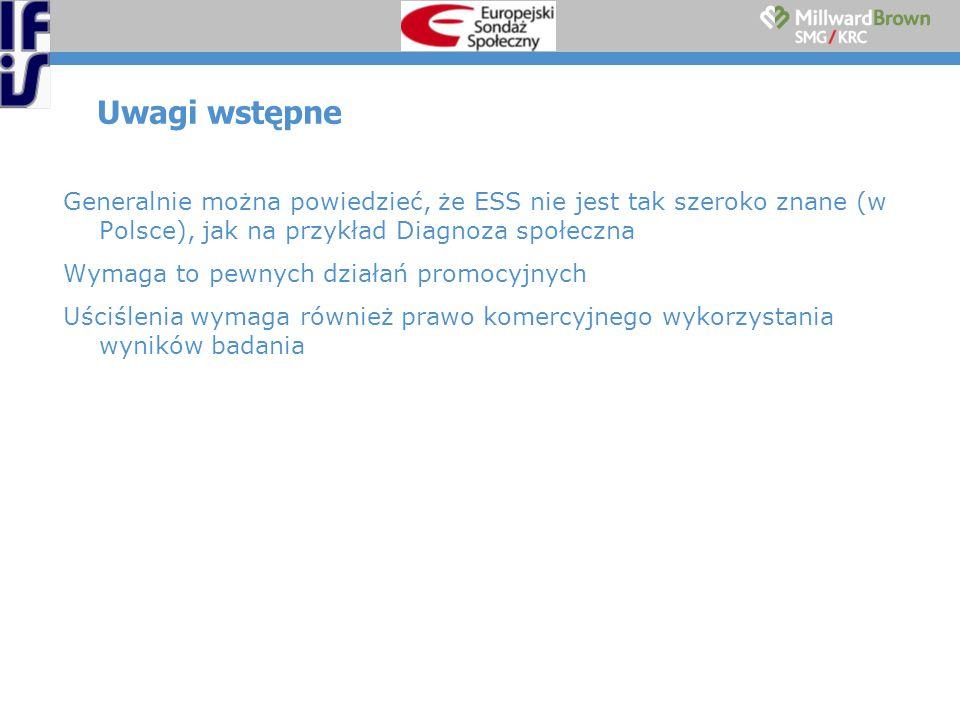 Uwagi wstępne Generalnie można powiedzieć, że ESS nie jest tak szeroko znane (w Polsce), jak na przykład Diagnoza społeczna Wymaga to pewnych działań promocyjnych Uściślenia wymaga również prawo komercyjnego wykorzystania wyników badania