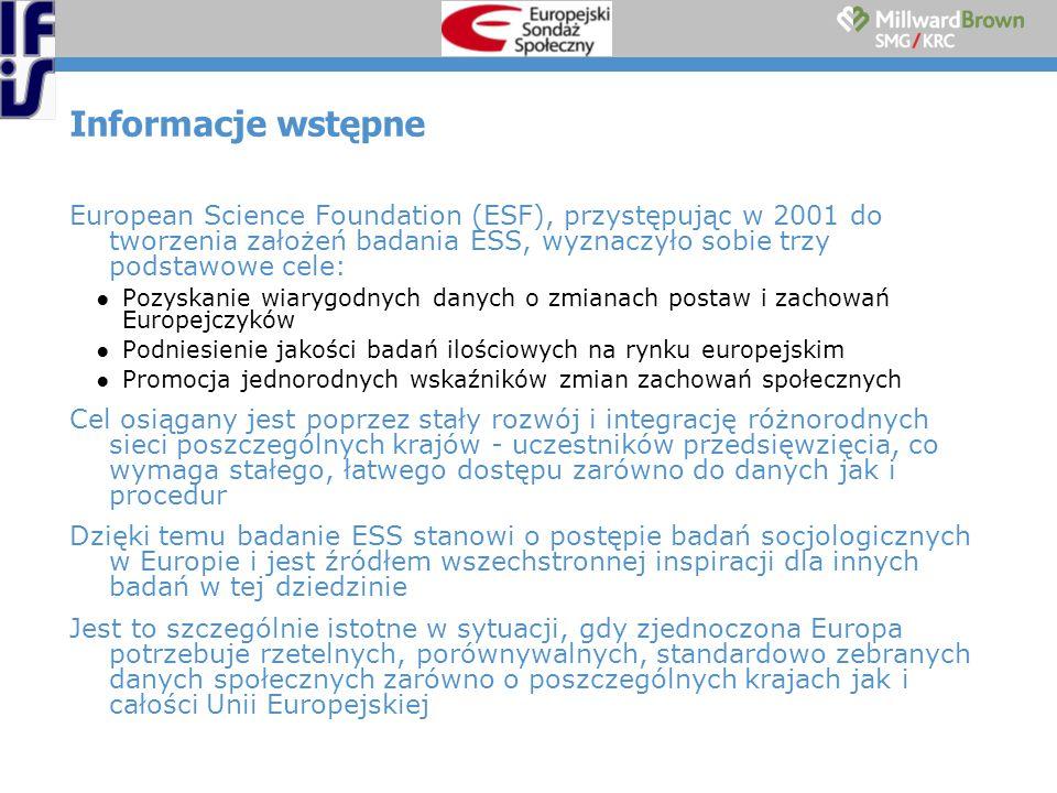 Informacje wstępne European Science Foundation (ESF), przystępując w 2001 do tworzenia założeń badania ESS, wyznaczyło sobie trzy podstawowe cele: ●Pozyskanie wiarygodnych danych o zmianach postaw i zachowań Europejczyków ●Podniesienie jakości badań ilościowych na rynku europejskim ●Promocja jednorodnych wskaźników zmian zachowań społecznych Cel osiągany jest poprzez stały rozwój i integrację różnorodnych sieci poszczególnych krajów - uczestników przedsięwzięcia, co wymaga stałego, łatwego dostępu zarówno do danych jak i procedur Dzięki temu badanie ESS stanowi o postępie badań socjologicznych w Europie i jest źródłem wszechstronnej inspiracji dla innych badań w tej dziedzinie Jest to szczególnie istotne w sytuacji, gdy zjednoczona Europa potrzebuje rzetelnych, porównywalnych, standardowo zebranych danych społecznych zarówno o poszczególnych krajach jak i całości Unii Europejskiej