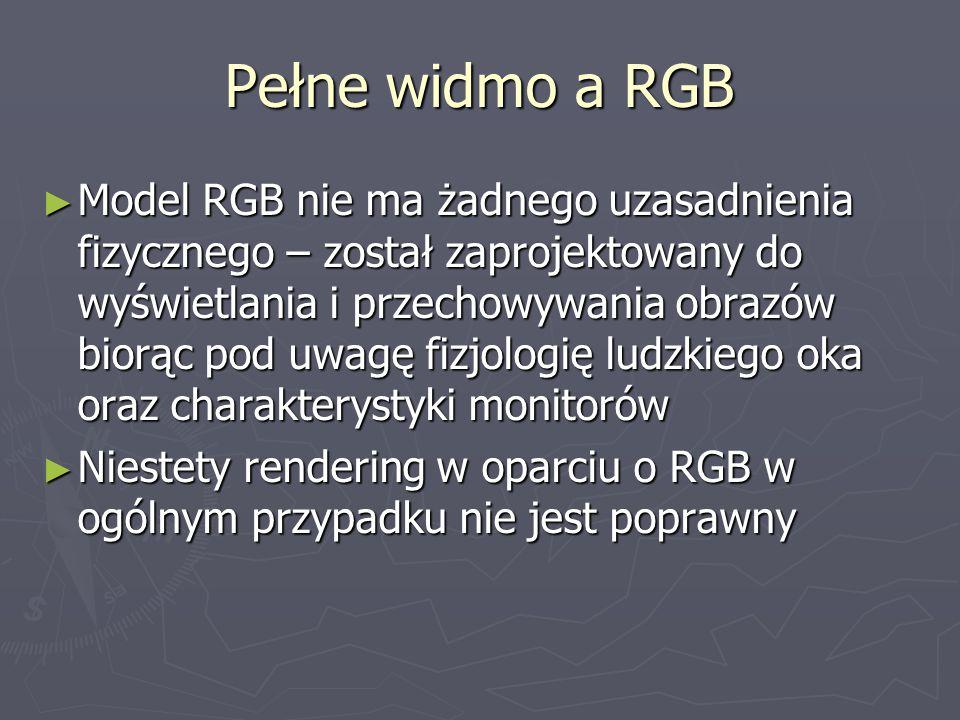 Pełne widmo a RGB ► Model RGB nie ma żadnego uzasadnienia fizycznego – został zaprojektowany do wyświetlania i przechowywania obrazów biorąc pod uwagę