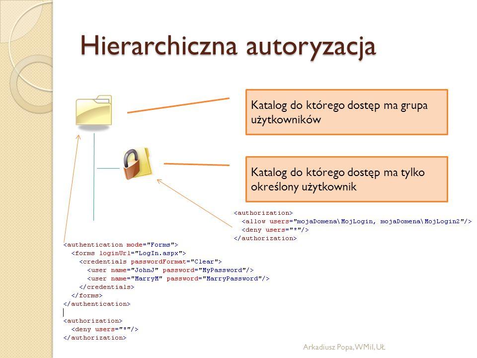Hierarchiczna autoryzacja Arkadiusz Popa, WMiI, UŁ Katalog do którego dostęp ma tylko określony użytkownik Katalog do którego dostęp ma grupa użytkowników