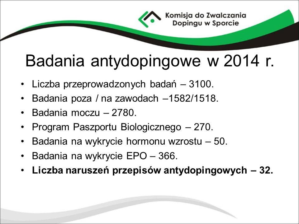 Badania antydopingowe w 2014 r. Liczba przeprowadzonych badań – 3100. Badania poza / na zawodach –1582/1518. Badania moczu – 2780. Program Paszportu B
