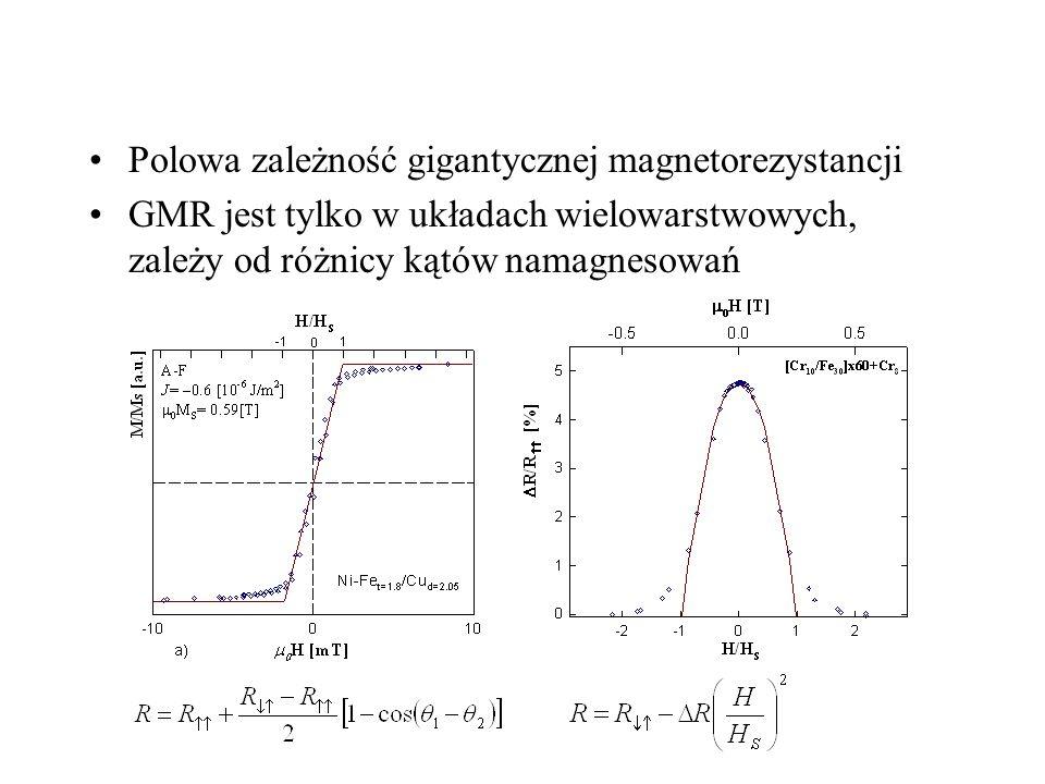 Polowa zależność gigantycznej magnetorezystancji GMR jest tylko w układach wielowarstwowych, zależy od różnicy kątów namagnesowań